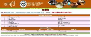 up ration card 2020